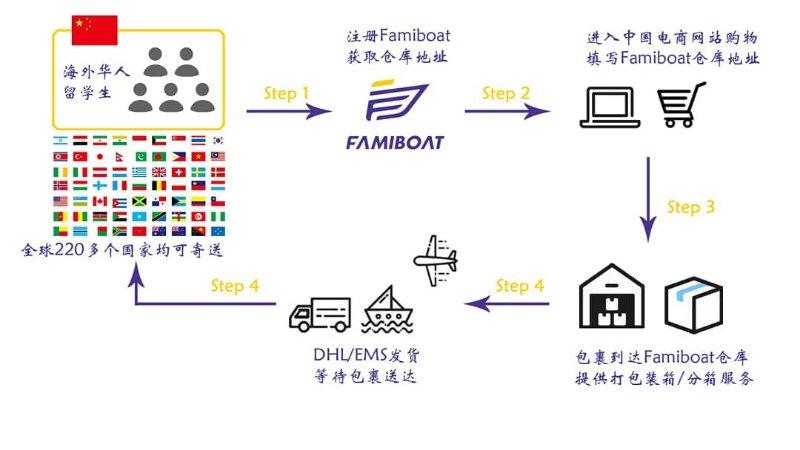 famiboat_49459403_1170948593072810_3173985012903424691_n.jpg