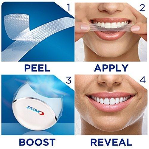 3D 美白牙贴10张+ 美白蓝光仪